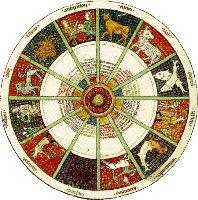 La carta natale, astrologia, tema natale, oroscopo